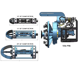 Hydrualic pipe facing machine