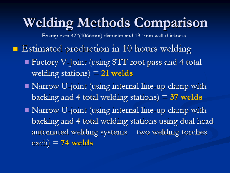 Welding Methods